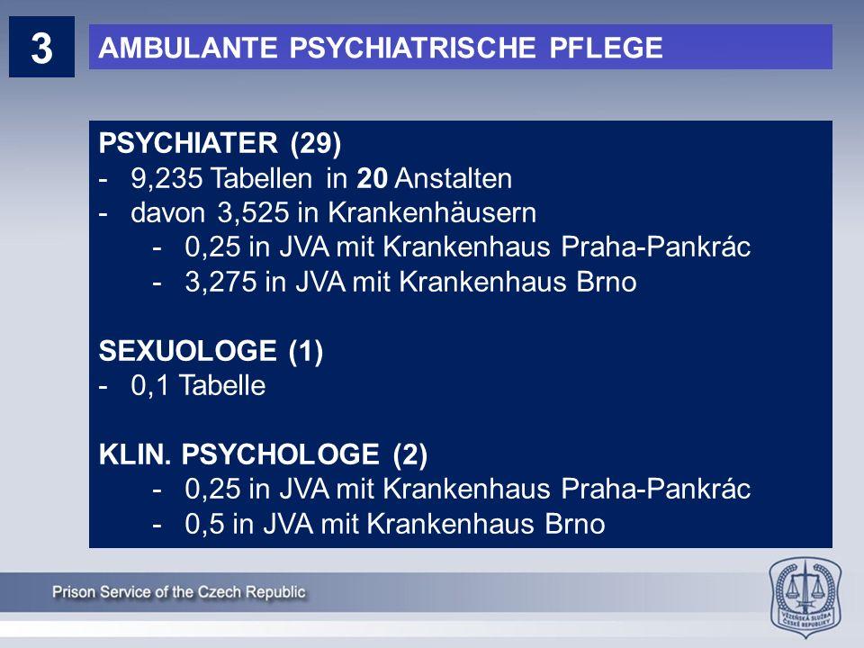 PSYCHIATER (29) -9,235 Tabellen in 20 Anstalten -davon 3,525 in Krankenhäusern -0,25 in JVA mit Krankenhaus Praha-Pankrác -3,275 in JVA mit Krankenhaus Brno SEXUOLOGE (1) -0,1 Tabelle KLIN.