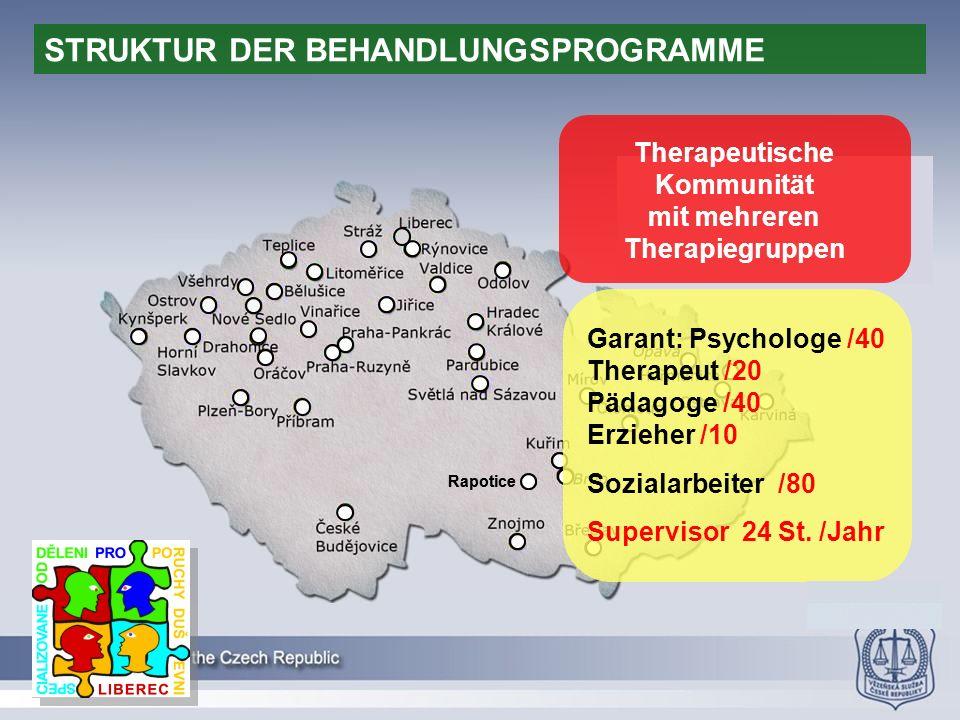 Rapotice Therapeutische Kommunität mit mehreren Therapiegruppen Garant: Psychologe /40 Therapeut /20 Pädagoge /40 Erzieher /10 Sozialarbeiter /80 Supervisor 24 St.