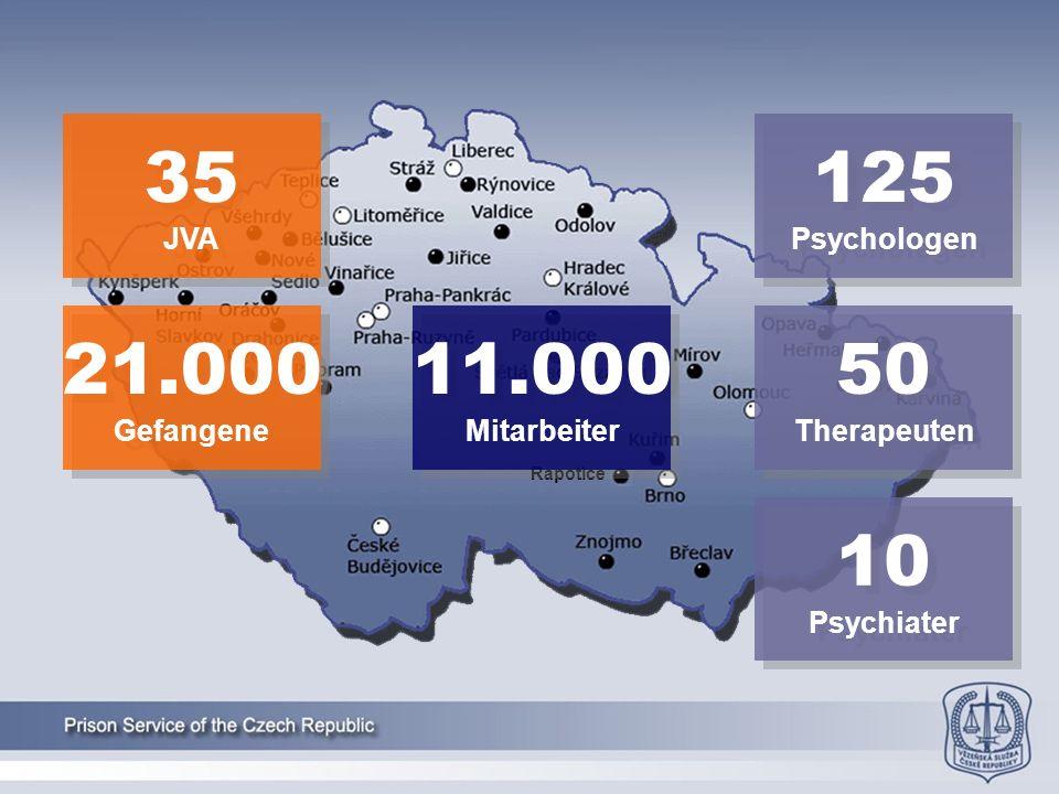 Rapotice 125 Psychologen 125 Psychologen 50 Therapeuten 50 Therapeuten 35 JVA 35 JVA 11.000 Mitarbeiter 11.000 Mitarbeiter 21.000 Gefangene 21.000 Gefangene 10 Psychiater 10 Psychiater