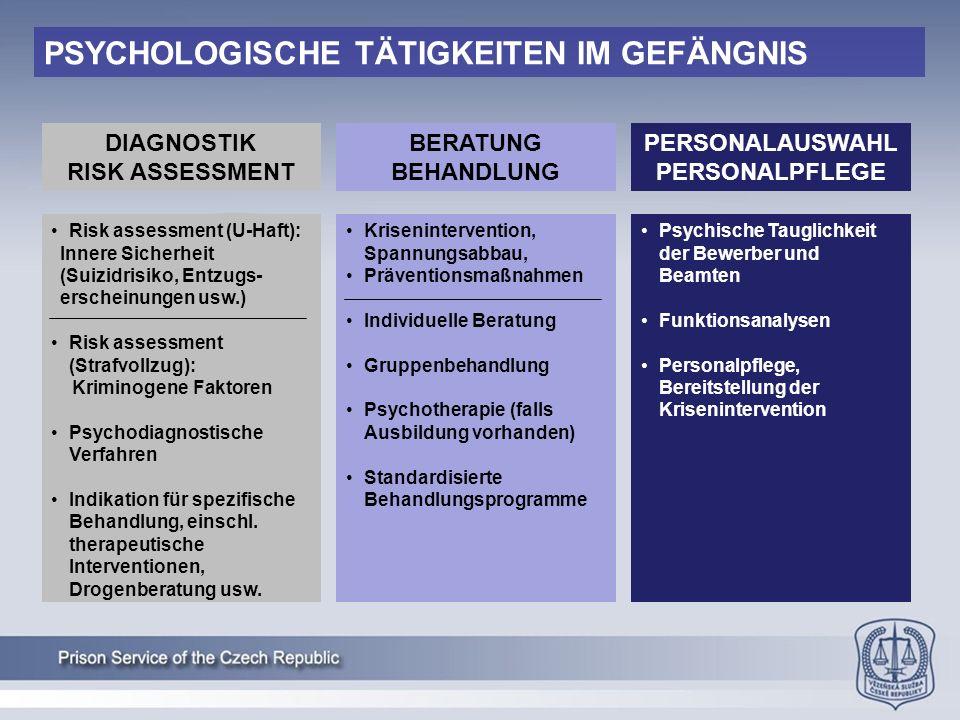 SICHERHEITSRISIKOBEWERUNG, SUIZIDALITÄT 1 AKUTE PSYCHOLOGISCHE PFLEGE 2 AMBULANTE PSYCHIATRISCHE PFLEGE 3 PSYCHIATRISCHE KLINIK 4 SONDERABTEILUNGEN 5 ANDERE THERAPEUTISCHE PROGRAMME 6 SICHERHEITSVERWAHRUNG 7