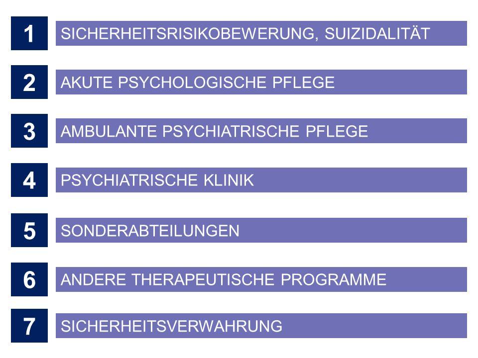 - Persönlichkeitsstörungen -Psychotiker -Sexuelle Deviationen -Kognitive Defizite SICHERHEITSVERWAHRUNG