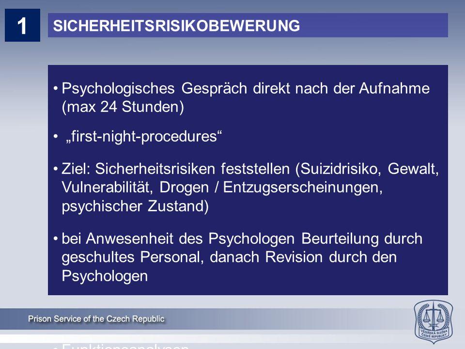 Suizide pro 10.000 Insassen: CZ: 4,8 (2013) – 7,5 (2014) EU: 6,7 (2010)