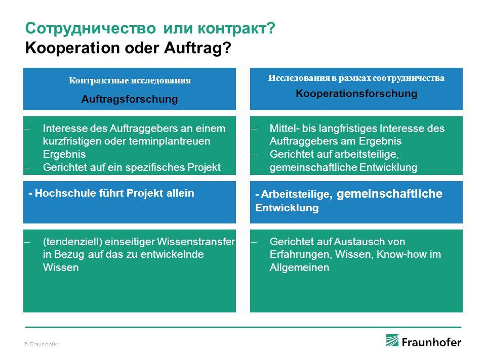 © Fraunhofer Сотрудничество или контракт. Kooperation oder Auftrag.