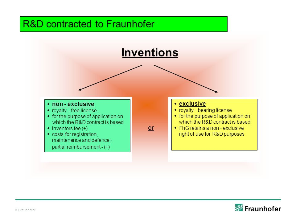 © Fraunhofer Inventions  non - exclusive  royalty - free license  for the purpose of application on which the R&D contract is based  inventors fee