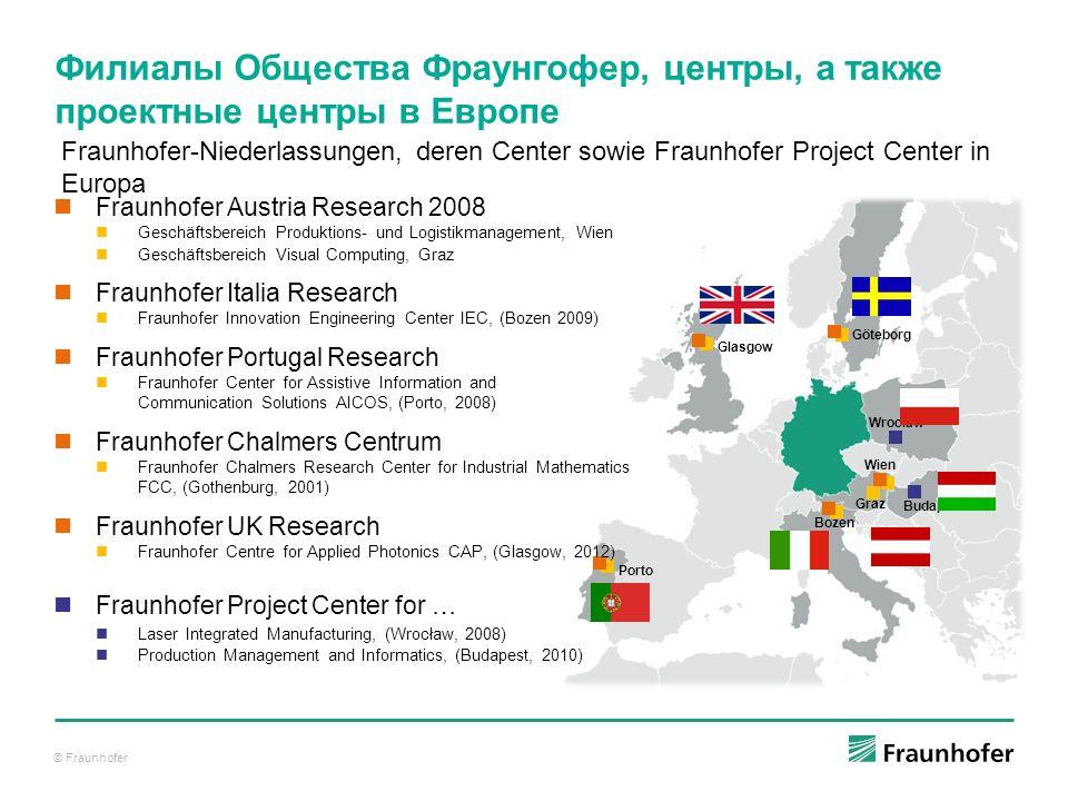 © Fraunhofer Auslandserträge der Fraunhofer-Gesellschaft in 2014 Top 20 – weltweit (ohne EU-Kommission), in Mio €
