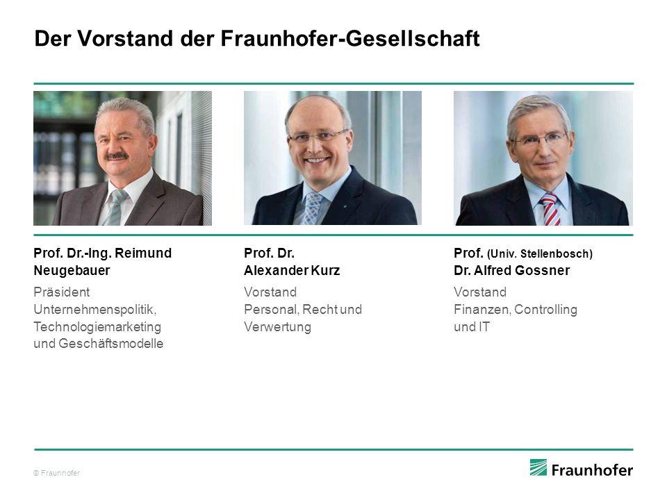 © Fraunhofer Der Vorstand der Fraunhofer-Gesellschaft Prof.