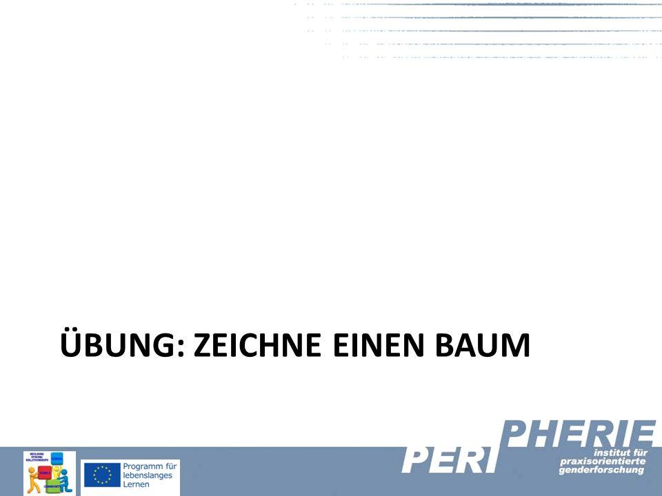 ÜBUNG: ZEICHNE EINEN BAUM