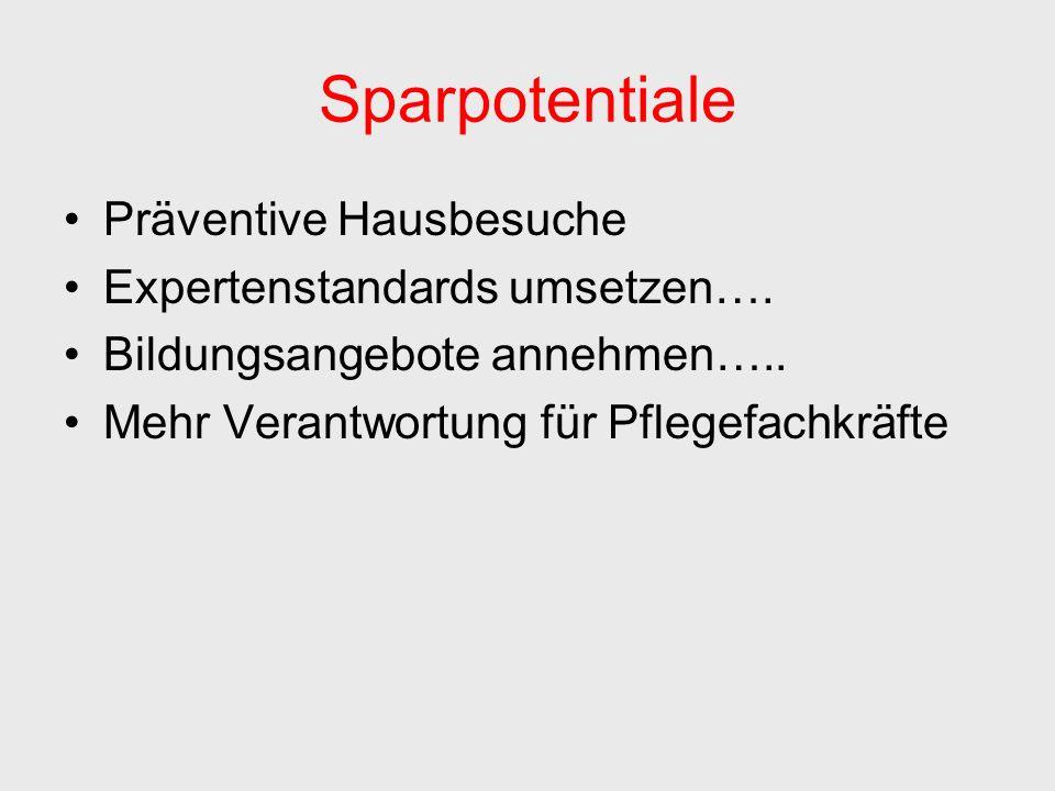 Sparpotentiale Präventive Hausbesuche Expertenstandards umsetzen….