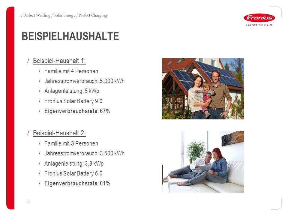 BEISPIELHAUSHALTE 14 / Beispiel-Haushalt 1: / Familie mit 4 Personen / Jahresstromverbrauch: 5.000 kWh / Anlagenleistung: 5 kWp / Fronius Solar Battery 9.0 / Eigenverbrauchsrate: 67% / Beispiel-Haushalt 2: / Familie mit 3 Personen / Jahresstromverbrauch: 3.500 kWh / Anlagenleistung: 3,8 kWp / Fronius Solar Battery 6.0 / Eigenverbrauchsrate: 61%