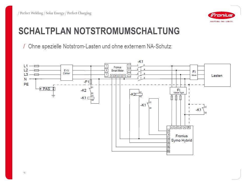 SCHALTPLAN NOTSTROMUMSCHALTUNG 16 / Ohne spezielle Notstrom-Lasten und ohne externem NA-Schutz: