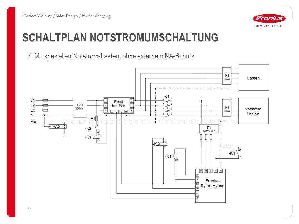 SCHALTPLAN NOTSTROMUMSCHALTUNG 17 / Mit speziellen Notstrom-Lasten, ohne externem NA-Schutz