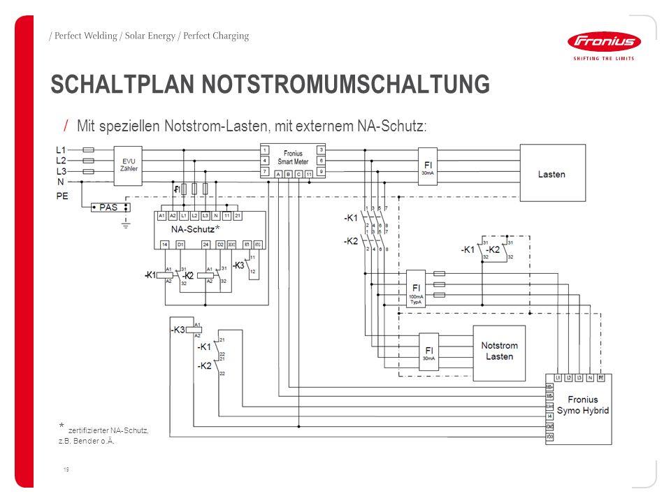 Tolle 240 Volt Schütz Schaltplan Galerie - Der Schaltplan ...