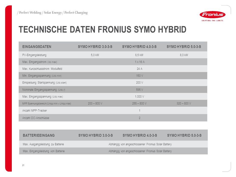 21 TECHNISCHE DATEN FRONIUS SYMO HYBRID EINGANGSDATEN SYMO HYBRID 3.0-3-S SYMO HYBRID 4.0-3-S SYMO HYBRID 5.0-3-S PV-Eingangsleistung5,0 kW 6,5 kW8,0 kW Max.