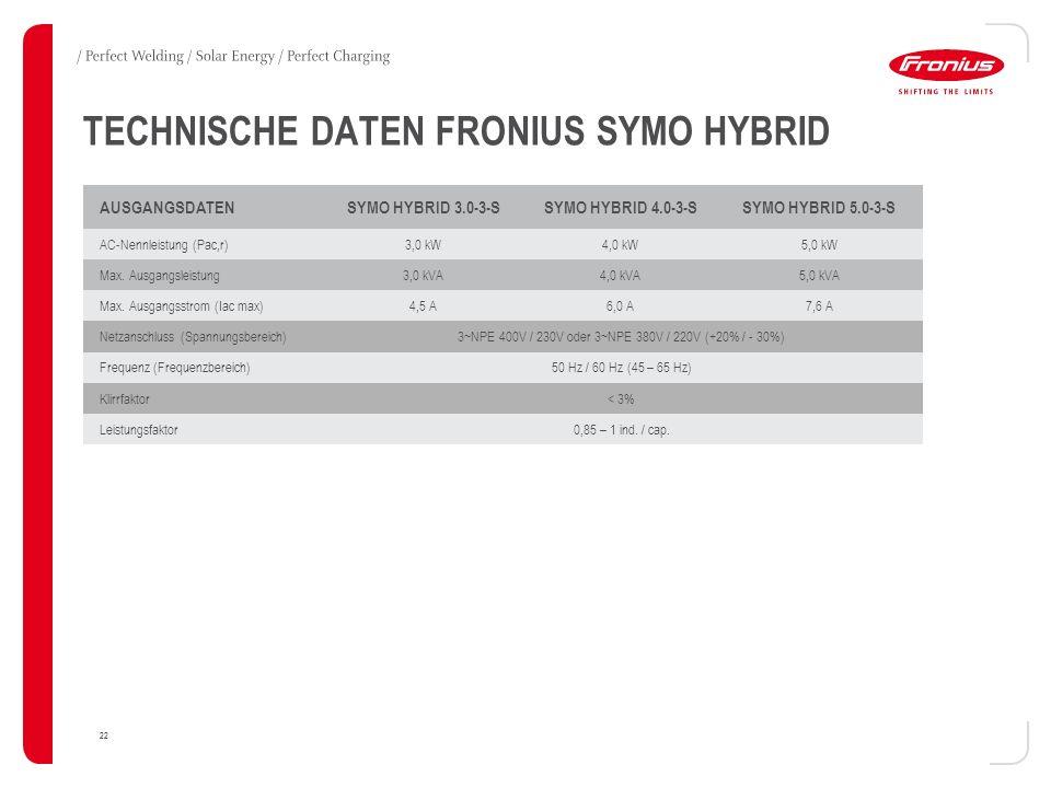 22 TECHNISCHE DATEN FRONIUS SYMO HYBRID AUSGANGSDATEN SYMO HYBRID 3.0-3-S SYMO HYBRID 4.0-3-S SYMO HYBRID 5.0-3-S AC-Nennleistung (Pac,r)3,0 kW 4,0 kW5,0 kW Max.
