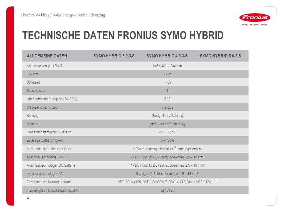 23 TECHNISCHE DATEN FRONIUS SYMO HYBRID ALLGEMEINE DATEN SYMO HYBRID 3.0-3-S SYMO HYBRID 4.0-3-S SYMO HYBRID 5.0-3-S Abmessungen (H x B x T)645 x 431 x 204 mm Gewicht22 kg SchutzartIP 65 Schutzklasse1 Überspannungskategorie (DC / AC)2 / 3 WechselrichterkonzeptTrafolos KühlungGeregelte Luftkühlung MontageInnen- und Außenmontage Umgebungstemperatur-Bereich-25 - +60° C Zulässige Luftfeuchtigkeit0 – 100% Max.