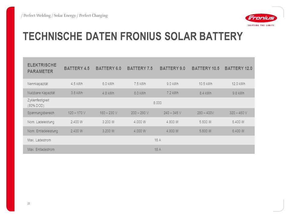 25 TECHNISCHE DATEN FRONIUS SOLAR BATTERY ELEKTRISCHE PARAMETER BATTERY 4.5 BATTERY 6.0 BATTERY 7.5 BATTERY 9.0 BATTERY 10.5 BATTERY 12.0 Nennkapazität4.5 kWh 6.0 kWh7.5 kWh 9.0 kWh 10.5 kWh12.0 kWh Nutzbare Kapazität3.6 kWh 4.8 kWh6.0 kWh 7.2 kWh 8.4 kWh9.6 kWh Zyklenfestigkeit (80% DOD) 8.000 Spannungsbereich120 – 170 V160 – 230 V200 – 290 V240 – 345 V 280 – 400V320 – 460 V Nom.