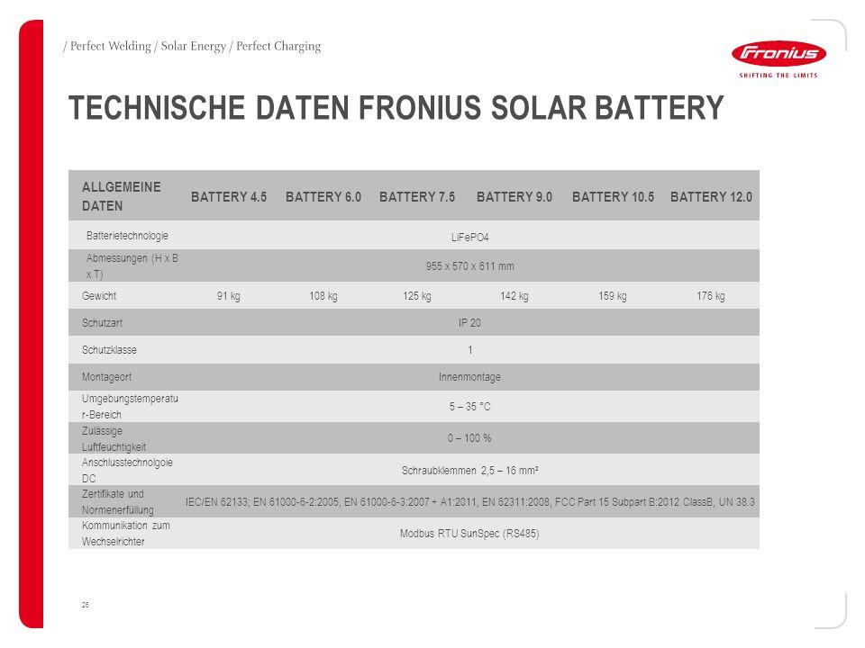 26 TECHNISCHE DATEN FRONIUS SOLAR BATTERY ALLGEMEINE DATEN BATTERY 4.5 BATTERY 6.0 BATTERY 7.5BATTERY 9.0 BATTERY 10.5 BATTERY 12.0 Batterietechnologi