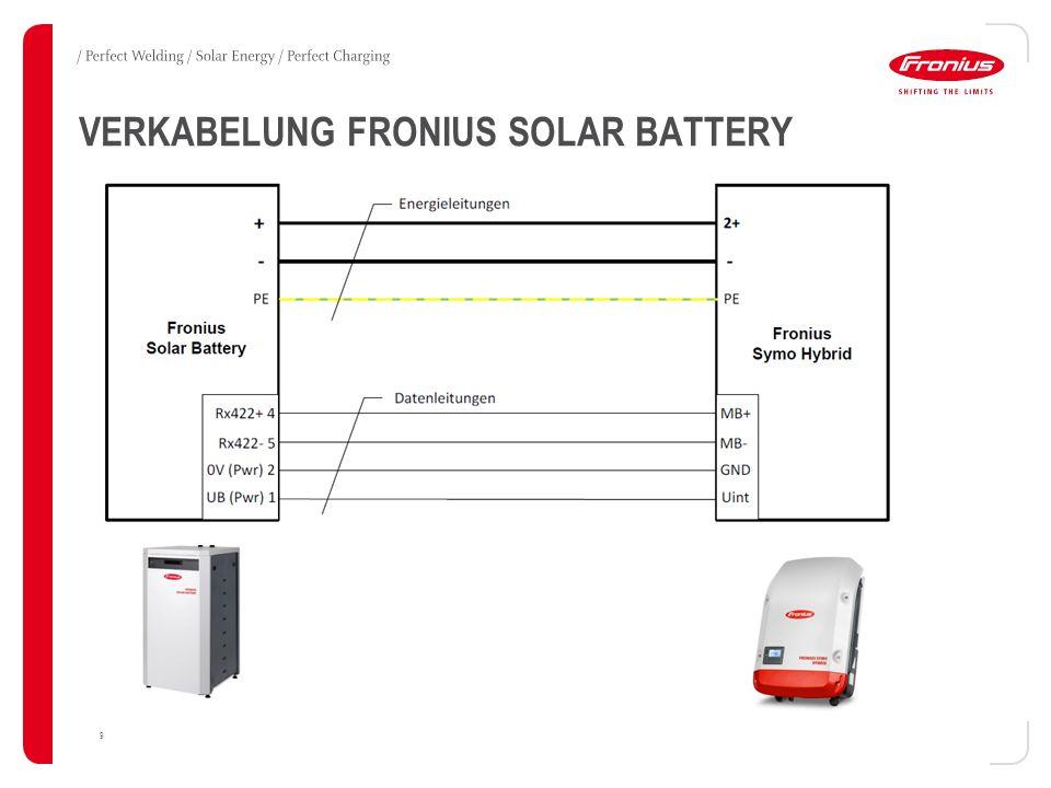 20 Technische Daten Fronius Symo Hybrid, Fronius Solar Battery, Fronius Smart Meter