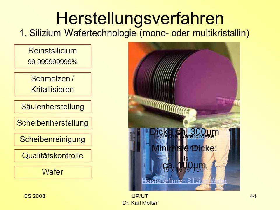 SS 2008UP/UT Dr. Karl Molter 44 Herstellungsverfahren 1. Silizium Wafertechnologie (mono- oder multikristallin) Säulenherstellung Scheibenherstellung