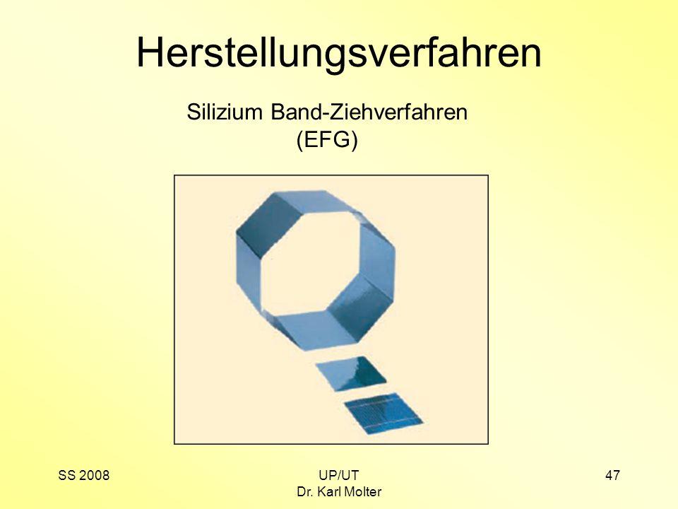SS 2008UP/UT Dr. Karl Molter 47 Herstellungsverfahren Silizium Band-Ziehverfahren (EFG)