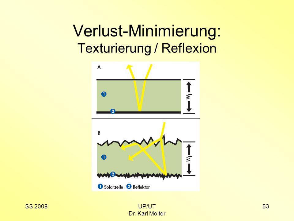 SS 2008UP/UT Dr. Karl Molter 53 Verlust-Minimierung: Texturierung / Reflexion