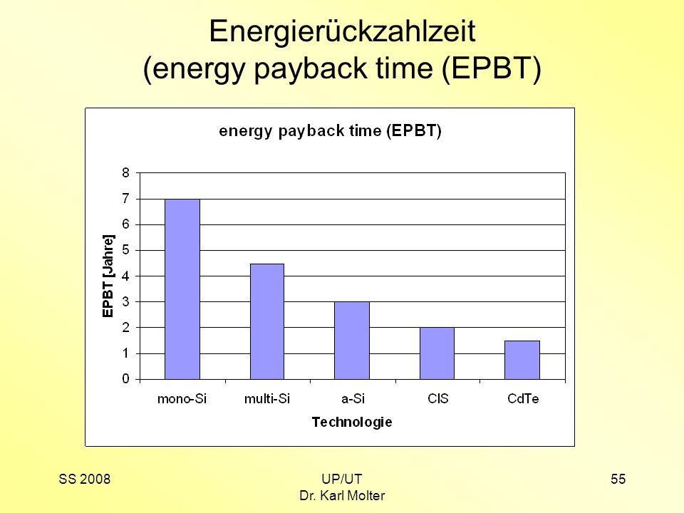 SS 2008UP/UT Dr. Karl Molter 55 Energierückzahlzeit (energy payback time (EPBT)