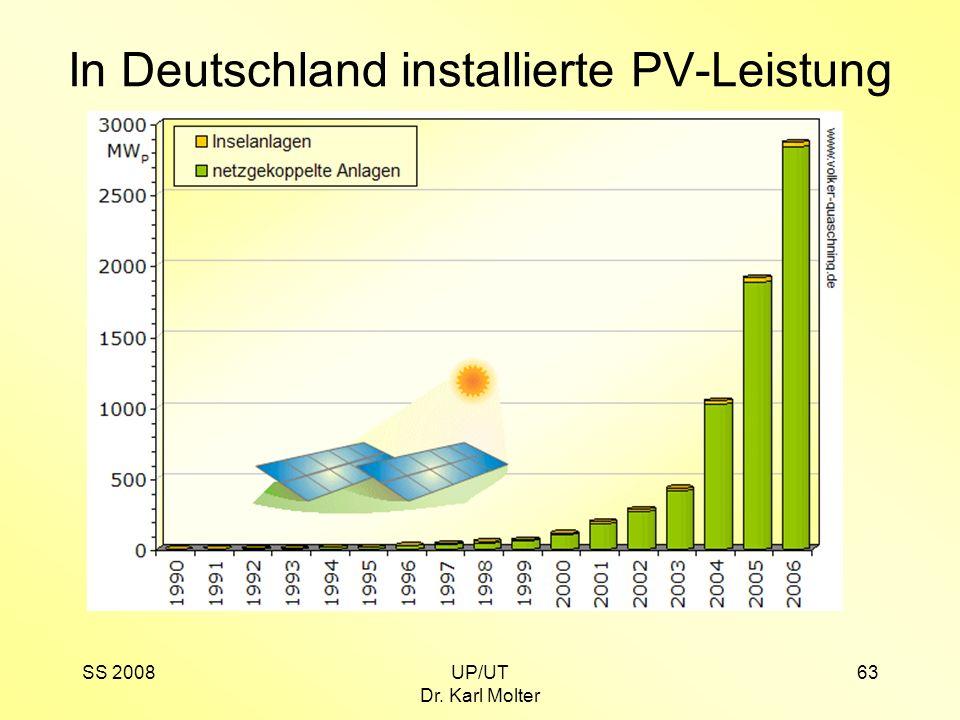 SS 2008UP/UT Dr. Karl Molter 63 In Deutschland installierte PV-Leistung