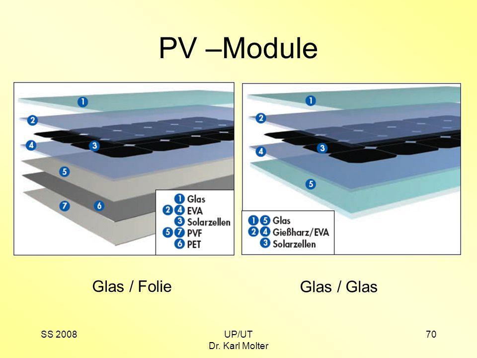 SS 2008UP/UT Dr. Karl Molter 70 PV –Module Glas / Folie Glas / Glas