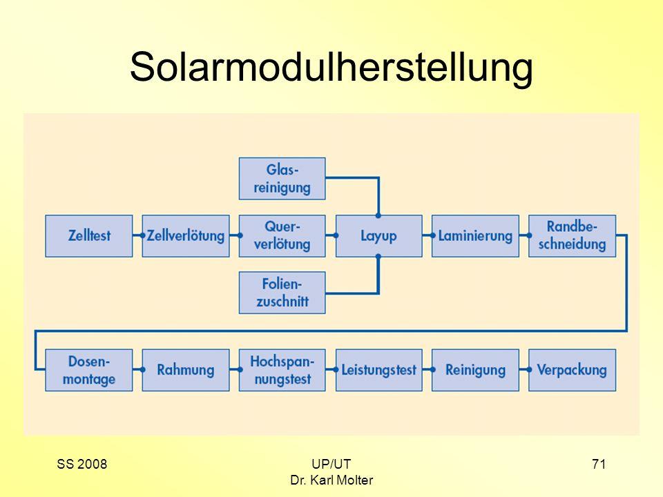 SS 2008UP/UT Dr. Karl Molter 71 Solarmodulherstellung
