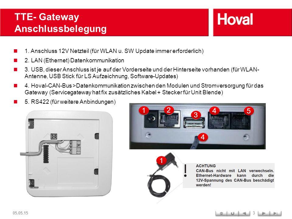 TTE- Gateway Anschlussbelegung 05.05.153 1. Anschluss 12V Netzteil (für WLAN u. SW Update immer erforderlich) 2. LAN (Ethernet) Datenkommunikation 3.