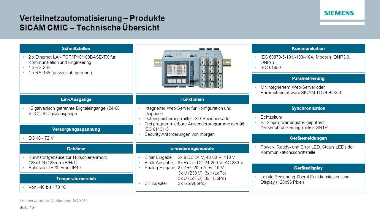 Frei verwendbar © Siemens AG 2015 Seite 15 Verteilnetzautomatisierung – Produkte SICAM CMIC – Technische Übersicht 2 x Ethernet LAN TCP/IP10/100BASE-TX für Kommunikation und Engineering 1 x RS-232 1 x RS-485 (galvanisch getrennt) Ein-/Ausgänge 12 galvanisch getrennte Digitaleingänge (24-60 VDC) / 8 Digitalausgänge Gehäuse Kunststoffgehäuse zur Hutschienenmont.