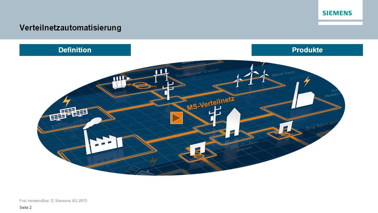 Frei verwendbar © Siemens AG 2015 Seite 23 Verteilnetzautomatisierung – Produkte SIPROTEC 7SC80 SIPROTEC – 7SC80 Kompaktschutzgerät wird für Schutz- und Automatikfunktionen in Abzweigen mit starr bzw.