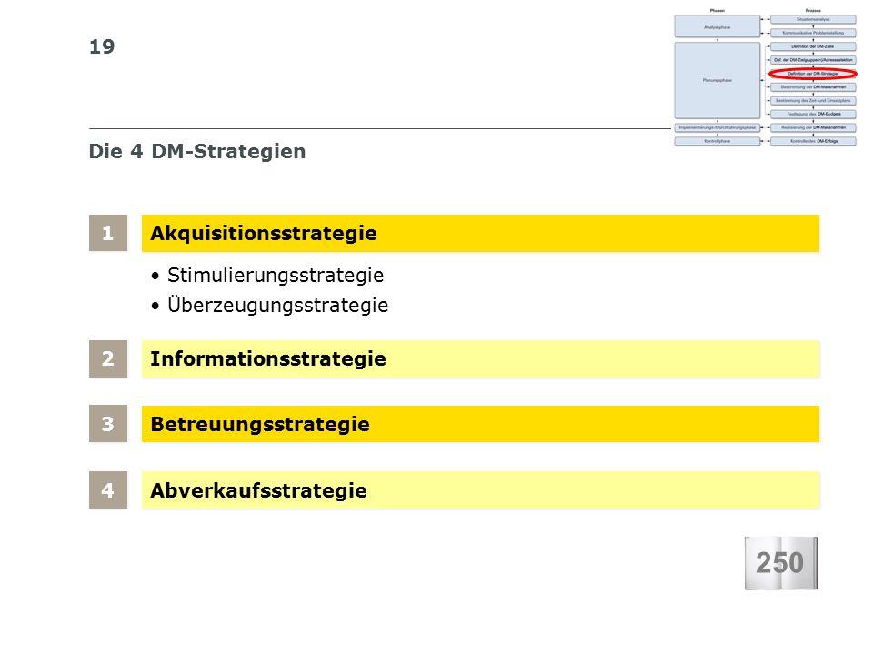 19 S I BS I B S C H W E I Z E R I S C H E S I N S T I T U T F Ü R B E T R I E B S Ö K O N O M I E Die 4 DM-Strategien Akquisitionsstrategie Informationsstrategie 1 1 Betreuungsstrategie 2 2 Abverkaufsstrategie 3 3 4 4 Stimulierungsstrategie Überzeugungsstrategie 250