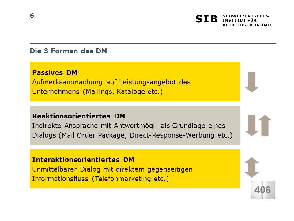 6 S I BS I B S C H W E I Z E R I S C H E S I N S T I T U T F Ü R B E T R I E B S Ö K O N O M I E Die 3 Formen des DM 406 Passives DM Aufmerksammachung auf Leistungsangebot des Unternehmens (Mailings, Kataloge etc.) Passives DM Aufmerksammachung auf Leistungsangebot des Unternehmens (Mailings, Kataloge etc.) Reaktionsorientiertes DM Indirekte Ansprache mit Antwortmögl.