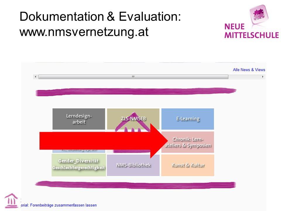 Dokumentation & Evaluation: www.nmsvernetzung.at