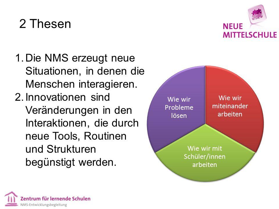 2 Thesen Wie wir miteinander arbeiten Wie wir mit Schüler/innen arbeiten Wie wir Probleme lösen 1.Die NMS erzeugt neue Situationen, in denen die Menschen interagieren.