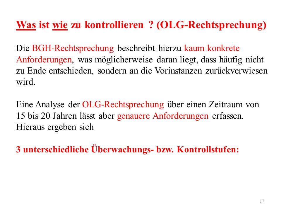 17 Was ist wie zu kontrollieren ? (OLG-Rechtsprechung) Die BGH-Rechtsprechung beschreibt hierzu kaum konkrete Anforderungen, was möglicherweise daran