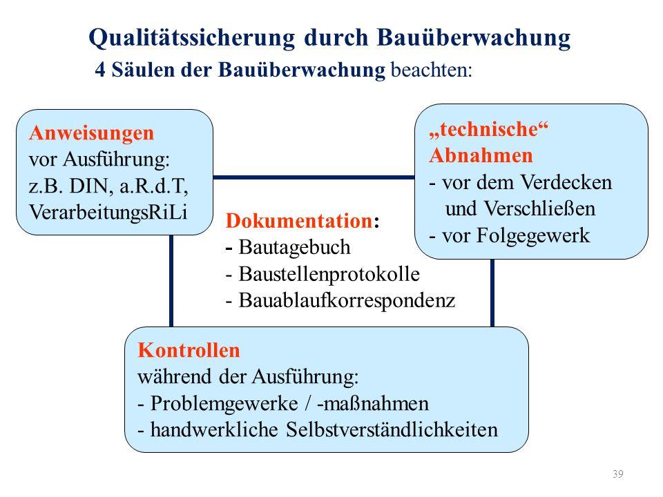 39 Qualitätssicherung durch Bauüberwachung 4 Säulen der Bauüberwachung beachten: Kontrollen während der Ausführung: - Problemgewerke / -maßnahmen - ha