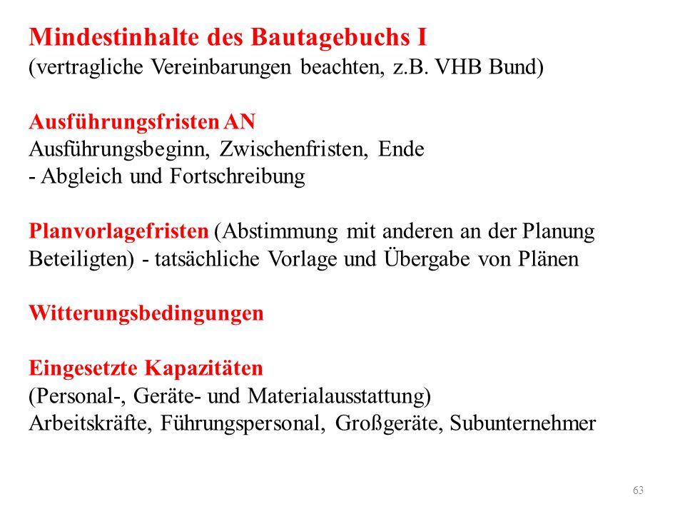 Mindestinhalte des Bautagebuchs I (vertragliche Vereinbarungen beachten, z.B.