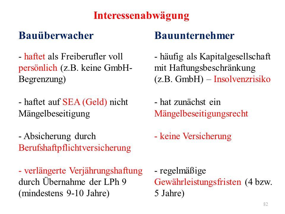 82 Bauüberwacher - haftet als Freiberufler voll persönlich (z.B. keine GmbH- Begrenzung) - haftet auf SEA (Geld) nicht Mängelbeseitigung - Absicherung