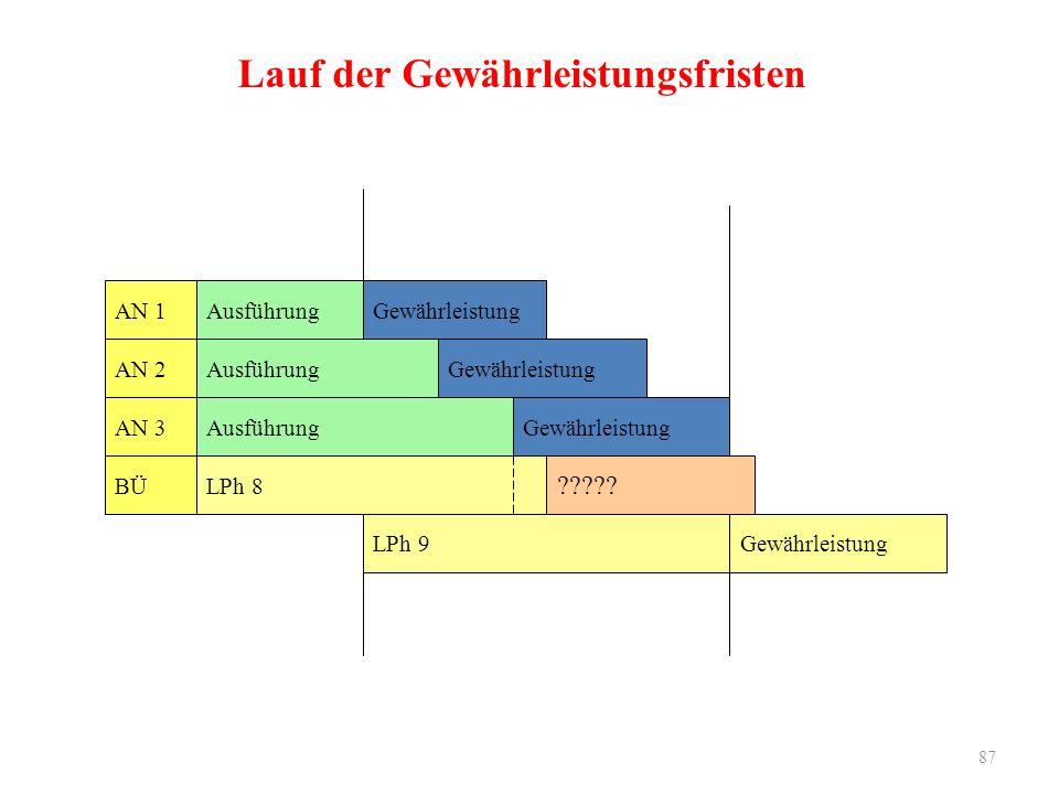 87 Lauf der Gewährleistungsfristen LPh 8 AN 1 AN 2 AN 3 BÜ Ausführung Gewährleistung LPh 9Gewährleistung