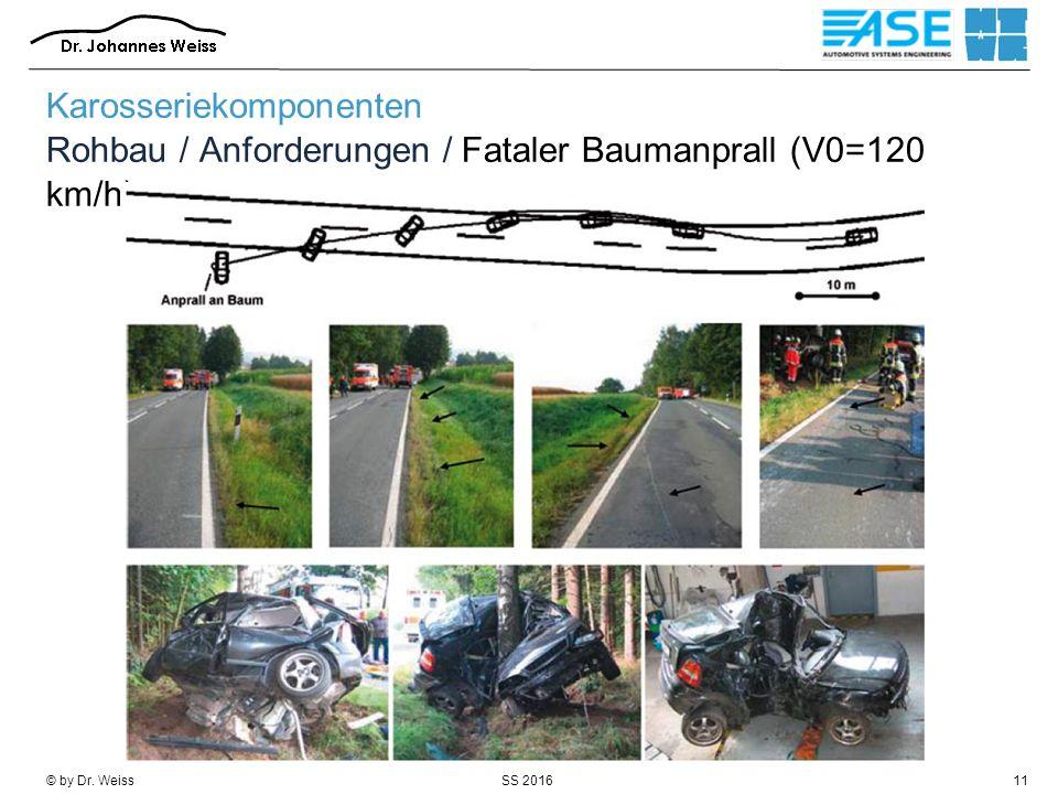 SS 2016 Karosseriekomponenten Rohbau / Anforderungen / Fataler Baumanprall (V0=120 km/h) © by Dr. Weiss11