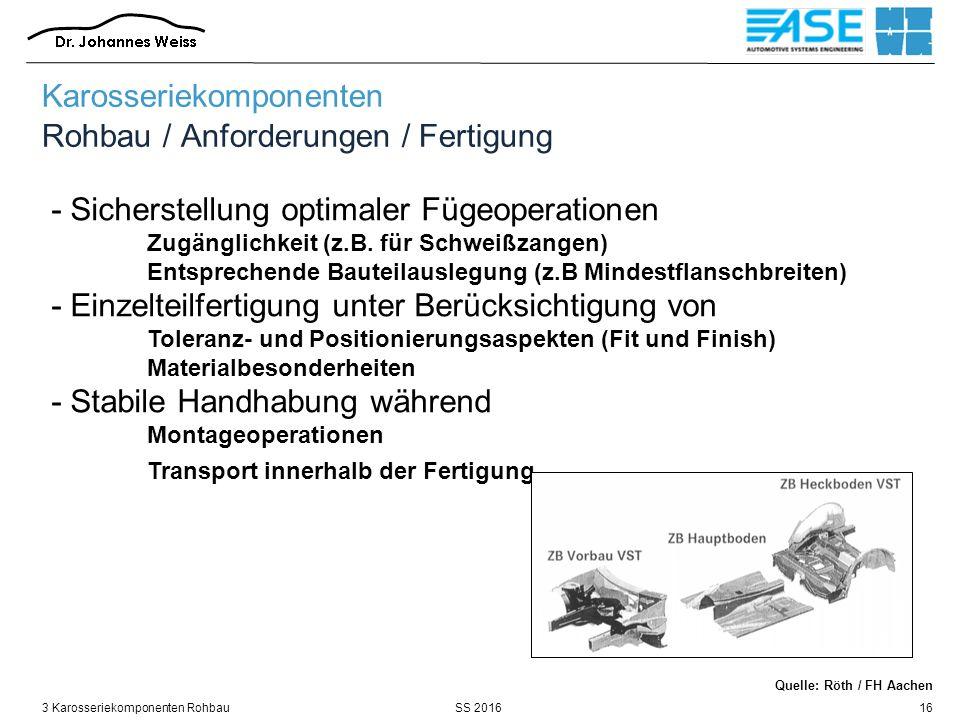 SS 20163 Karosseriekomponenten Rohbau16 - Sicherstellung optimaler Fügeoperationen Zugänglichkeit (z.B.
