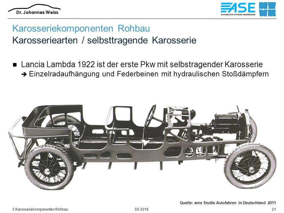 SS 2016 Karosseriekomponenten Rohbau Karosseriearten / selbsttragende Karosserie Lancia Lambda 1922 ist der erste Pkw mit selbstragender Karosserie  Einzelradaufhängung und Federbeinen mit hydraulischen Stoßdämpfern 3 Karosseriekomponenten Rohbau21 Quelle: ams Studie Autofahren in Deutschland 2011