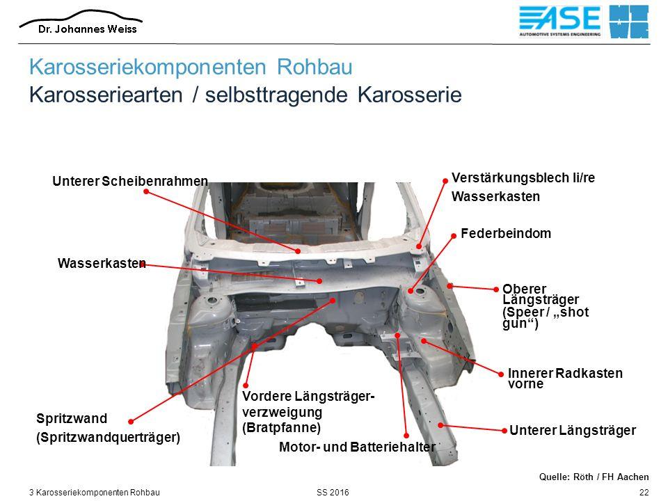 "SS 20163 Karosseriekomponenten Rohbau22 Oberer Längsträger (Speer / ""shot gun"") Federbeindom Innerer Radkasten vorne Unterer Längsträger Verstärkungsb"