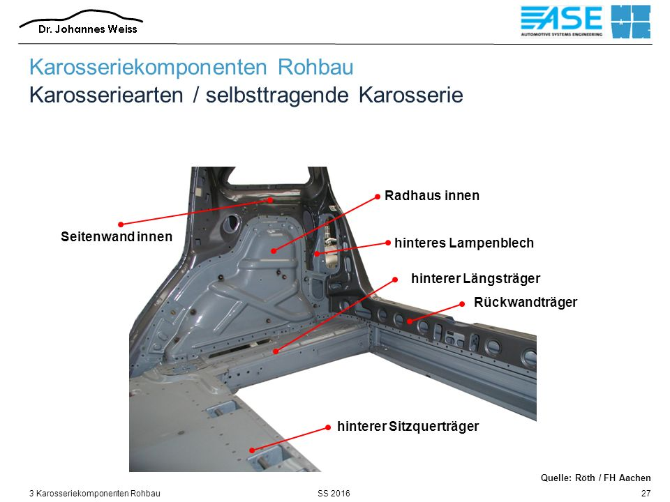 SS 20163 Karosseriekomponenten Rohbau27 Rückwandträger hinterer Längsträger Radhaus innen hinterer Sitzquerträger hinteres Lampenblech Seitenwand innen Karosseriekomponenten Rohbau Karosseriearten / selbsttragende Karosserie Quelle: Röth / FH Aachen