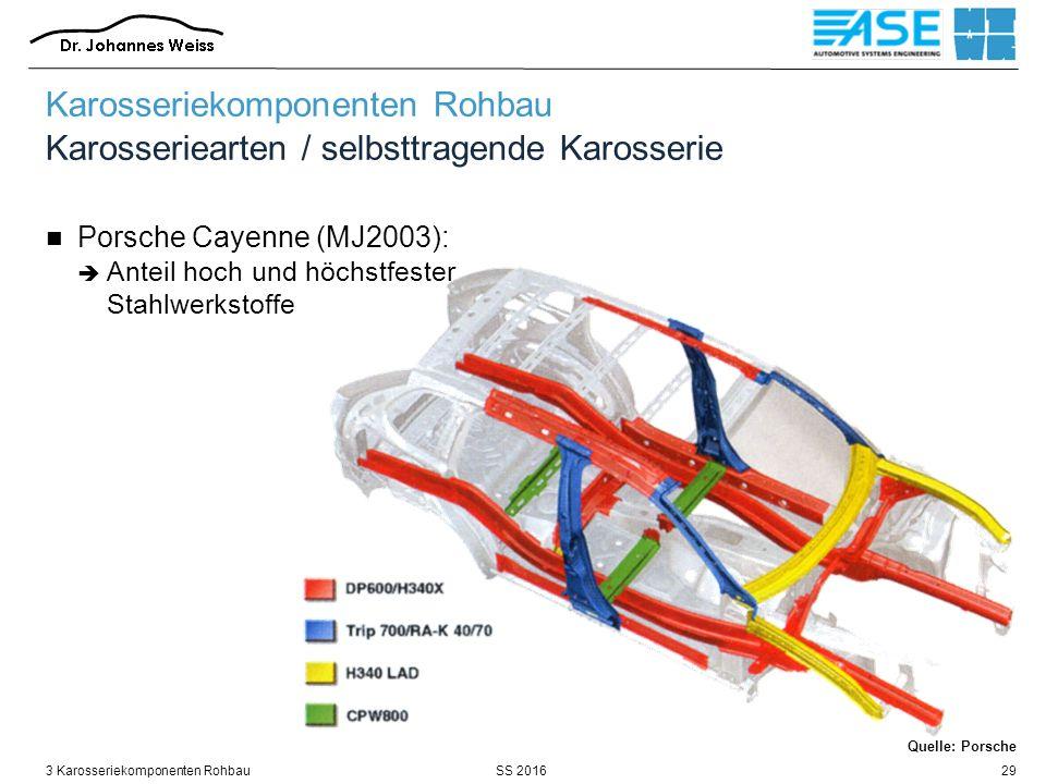SS 20163 Karosseriekomponenten Rohbau29 Quelle: Porsche Karosseriekomponenten Rohbau Karosseriearten / selbsttragende Karosserie Porsche Cayenne (MJ2003):  Anteil hoch und höchstfester Stahlwerkstoffe