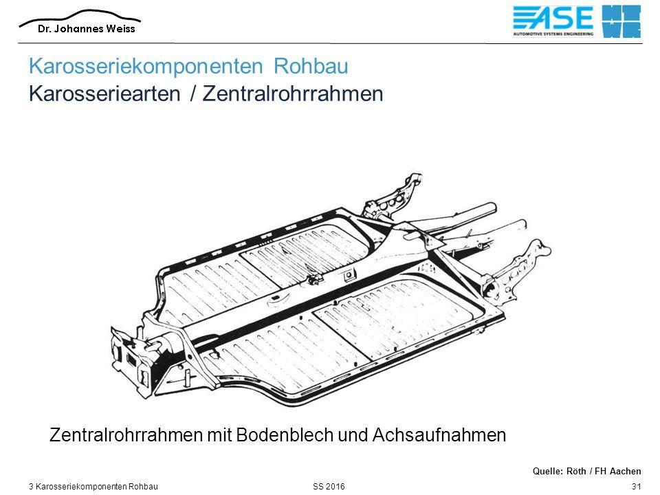 SS 20163 Karosseriekomponenten Rohbau31 Zentralrohrrahmen mit Bodenblech und Achsaufnahmen Karosseriekomponenten Rohbau Karosseriearten / Zentralrohrrahmen Quelle: Röth / FH Aachen