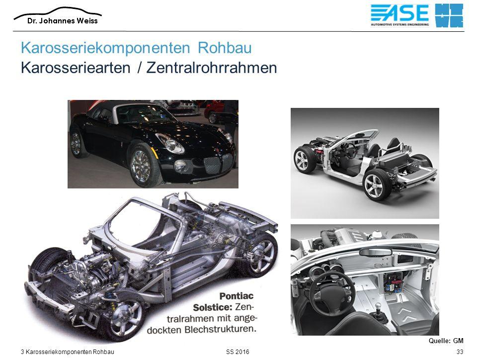 SS 20163 Karosseriekomponenten Rohbau33 Karosseriekomponenten Rohbau Karosseriearten / Zentralrohrrahmen Quelle: GM