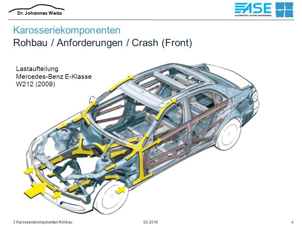 SS 20163 Karosseriekomponenten Rohbau4 Lastaufteilung Mercedes-Benz E-Klasse W212 (2009) Karosseriekomponenten Rohbau / Anforderungen / Crash (Front)